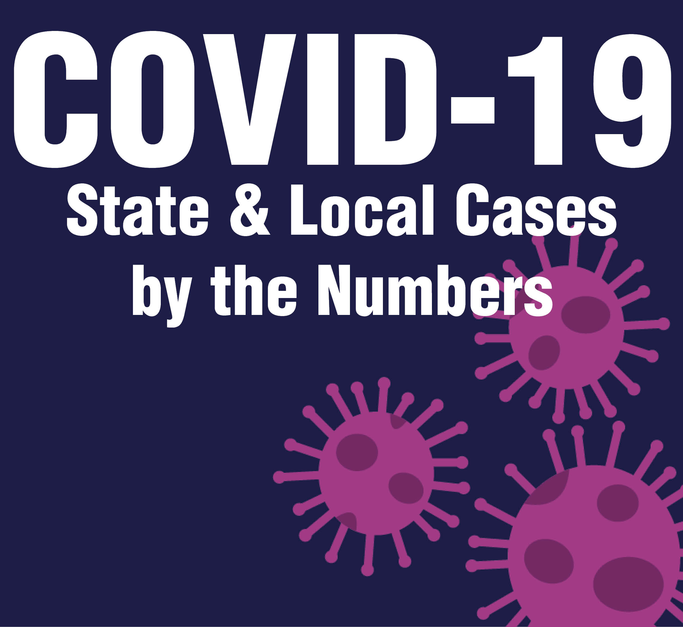 COVID-19 Case Numbers